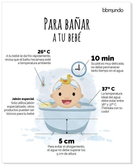 tips de baño para cuidar a un bebé