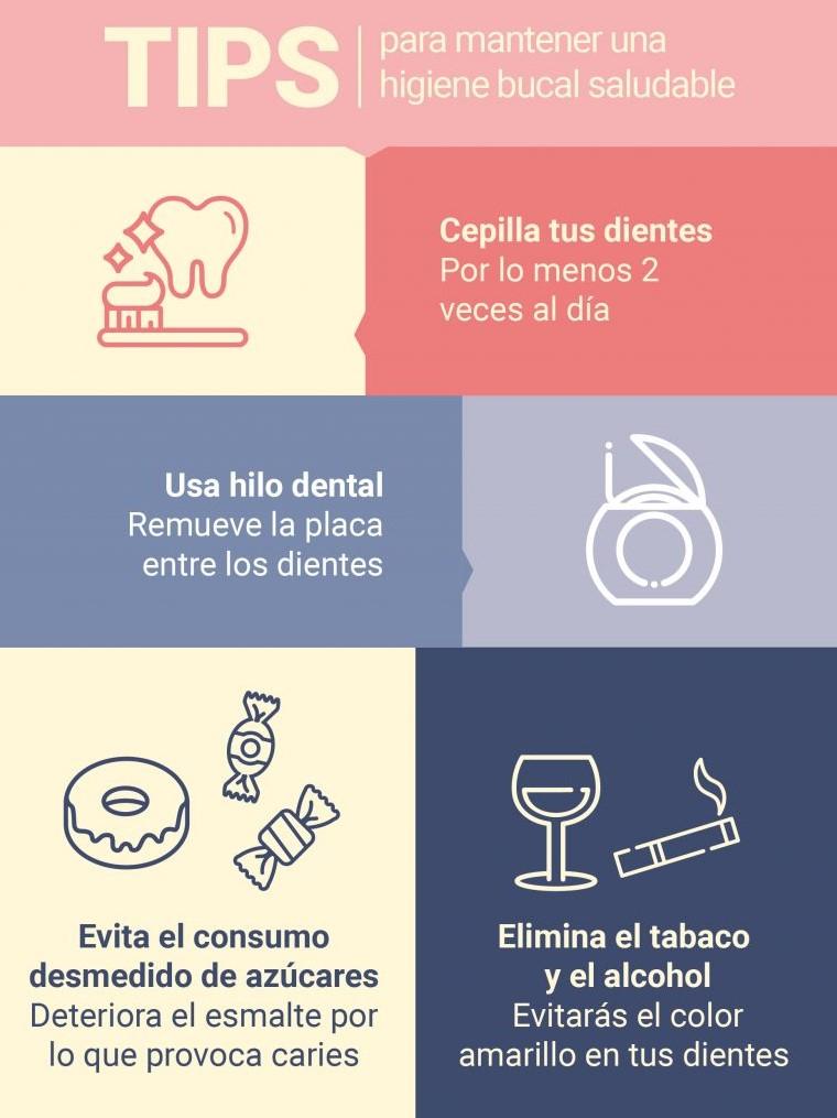 salud bucal y como tenerla
